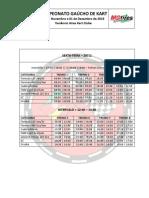 Cronograma do Campeonato Gaúcho de Kart
