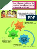 Lee Diversos Tipos Textos Escritos en Su Lengua Materna