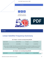 Linear Satellite Frequency Summary – AMSAT