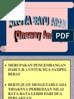6. Anova Oneway