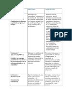 Funciones Del Psicologo Comunitario.