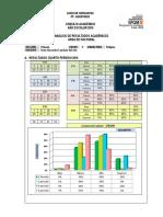 formato analisis de resultados