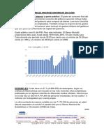 Variables Macroeconomicas en Cuba