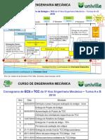 Aula 2 - Fluxo de Processo Do ECS e TCC - Turma B 2019