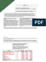 IPC Comprueba Calculo El Usuario 03 2019
