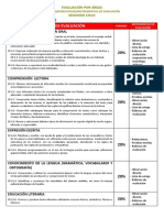 Criterios Evaluación 2º Ciclo -Actual Nov 2019