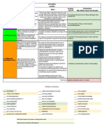 data of highlighted u3 leq student rubric