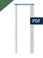 Variable Base de Datos