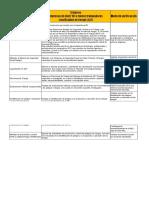 TABLA DE VALORES R0312/SST