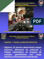 Electromero y Electroestatica