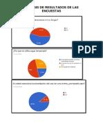 Analisis de Resultados de Las Encuestas