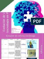 Evolucion de Ciencia y Tecnologia en Psicologia