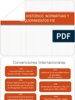 Recorrido Histórico, Normativas y Requerimientos Pie