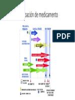 Fases de aprobación de medicamento.pptx