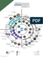 Infografía Historia Argentina y Diseño