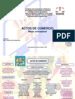 actos de comercio mapa conceptual.pptx