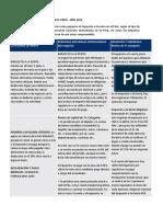 248105591-Impuesto-a-La-Renta-en-El-Peru.docx