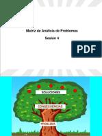 39602_6000056478_09-03-2019_150839_pm_S4_ppt_Matriz_de_Análisis_de_problemas-1.pptx