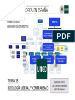 CEE Tema 15 Ideología liberal y centralismo.pdf