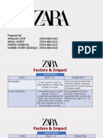 Zara - Pestle Analysis