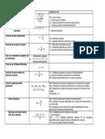 FORMULARIO-UNIDAD-4.docx%3FcidReq%3DSEMINARIODEGESTIONFINANCIERA%26id_session%3D0%26gidReq%3D0%26gradebook%3D0%26origin%3D%26rand%3D497.docx