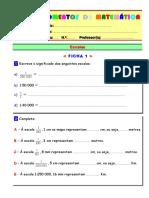 NF1_Escalas