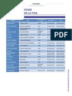 01-Circuits asphalte approuv%C3%A9s 2019.pdf