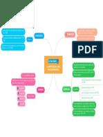 CLASSIFICAÇÃO_DOS_PROCEDIMENTOS.pdf