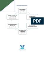 Ciclo da POC.pdf