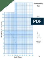 A07 - Binomial Probability Paper - Appendix.pptx