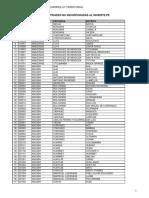 Anexo N° 001 Entidades no incorporadas al Invierte.pe