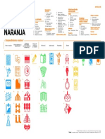 Economia Naranja - Infografia.pdf