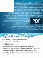 Pune University Digital Business Unit III