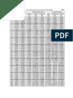 tabla financiera.xls
