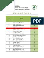 Zonas Finales Fase II B