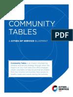 20150527 COS CommunityTables Blueprint 0