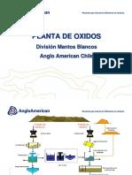 383728705-Planta-de-Oxidos-Mantos-Blancos.ppt