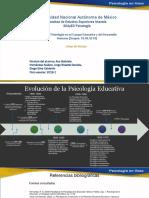 Evolucion de La Psicologia Educativa
