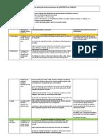 Informe de aplicación Buentrato en Familia (1).pdf