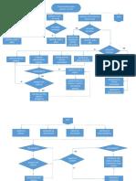 Flujograma de Consulta Externa de Hta