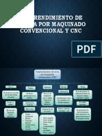 Desprendimiento de Viruta Por Maquinado Convencional y Cnc