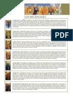Cuadro de ángeles PDF.pdf