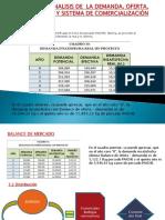 Analisis de La Demnada,Oferta Precios y Sistema de Comercializacion
