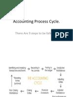 Accounting Process Cycle