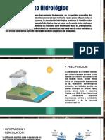 modelamiento-hidrologico.ppt