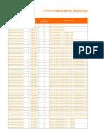 Medicamentos Biologicos Vigilados Sep 2013 Productores (1)