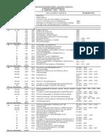 Plan de Estudios Res 2012 Modificado Res 1253 10 Ingles