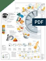 German-infografik-kunststoffe