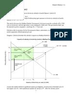 Economics IA Commentary - Micro
