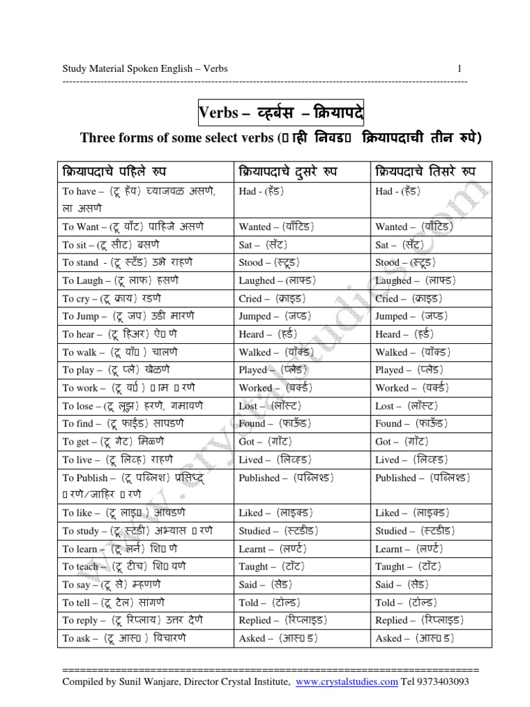 List Of English Verbs With Marathi Meaning Study Material Spoken